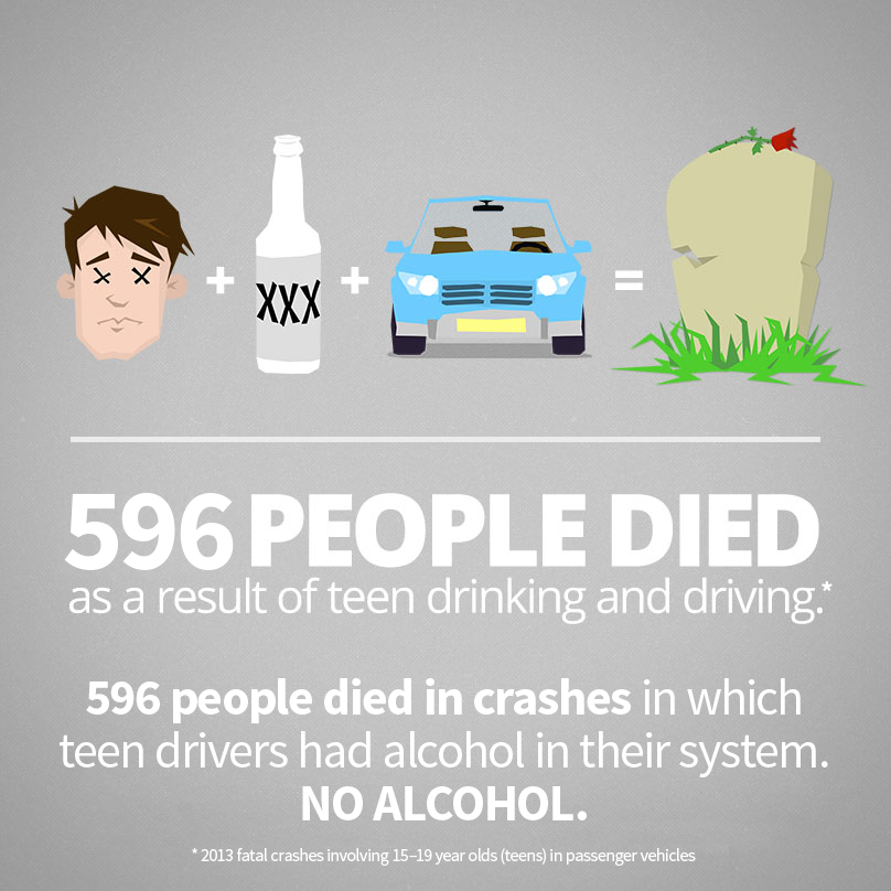 teen-safe-driving-project