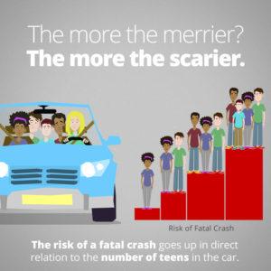 Teen Driver - Passenger